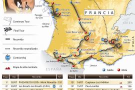 Recorrido del Tour de Francia 2011