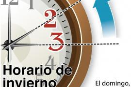 A las 03.00 horas de esta madrugada los relojes se retrasarán una hora