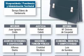El Gobierno celebrará su primer Consejo de Ministros tras jurar ante el Rey