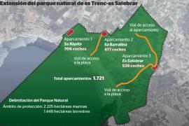 El nuevo proyecto de Parc Natural des Trenc elimina el párking de ses Covetes