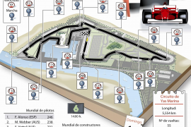Gran Premio de Abu Dabi