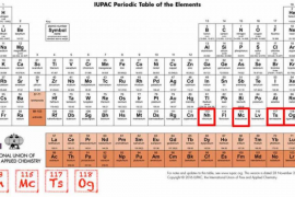 Los cuatro nuevos elementos de la Tabla Periódica ya tienen nombre
