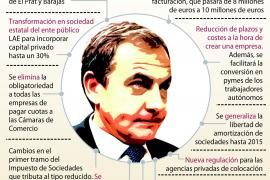 Zapatero elimina los 426 euros y anuncia privatizaciones y rebajas fiscales para pymes