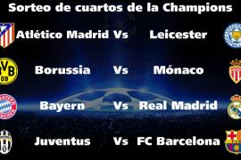El Atlético, el más afortunado en el sorteo de cuartos de la Liga de Campeones