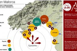 Un terremoto de 3,2 grados sacude la bahía de Palma