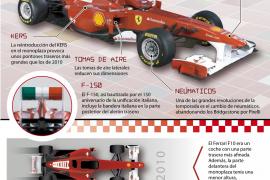 Ferrari presenta el nuevo F150