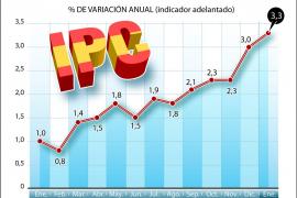 La subida de la electricidad dispara el IPC en enero y lo sitúa en el 3,3%
