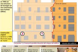 El edificio de Rodríguez Arias no presentaba signos que anunciaran el derrumbe, según Cort