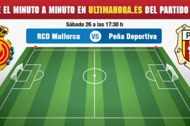 Real Mallorca-Peña Deportiva: minuto a minuto