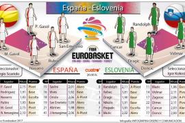 España-Eslovenia
