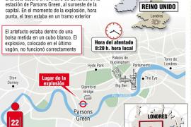 Gráfico del Atentado en Londres