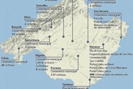 Certificadas 22 fosas comunes de la Guerra Civil en Mallorca con más de mil enterrados
