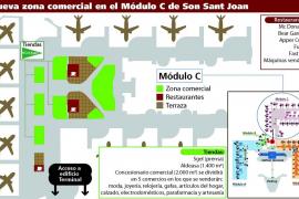 AENA adjudicará a El Corte Inglés una tienda de 2.000 metros cuadrados en Son Sant Joan