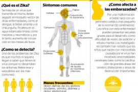 Una vacuna para el Zika basada en el ADN resulta segura y efectiva para inducir la respuesta inmune en humanos
