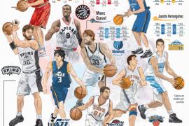 El año II de Abrines en la NBA