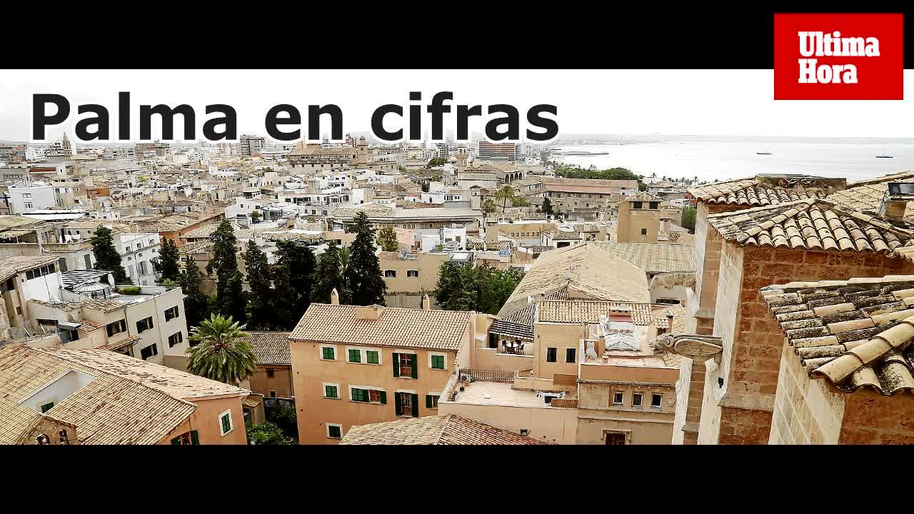 Palma, una ciudad cargada de cifras curiosas