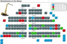 Cort ha derribado el 30% de las viviendas de Son Banya y el 20% están en vía judicial