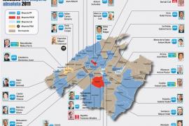25 municipios pendientes de pactos