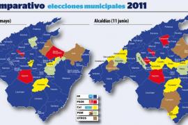 El color político del mapa de Mallorca apenas sufre cambios respecto al 22 de mayo