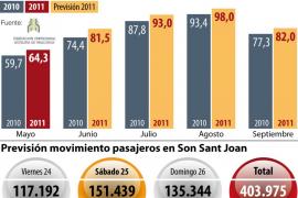 Mallorca inicia la temporada alta con récords turísticos