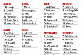 Calendario monográficos municipios de Mallorca