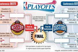 La NBA ya tiene sus playoffs