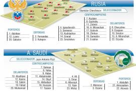 Rusia, ante el mejor de los escaparates