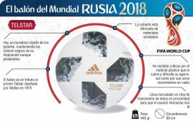 'Telstar', un balón futurista para el Mundial de Rusia