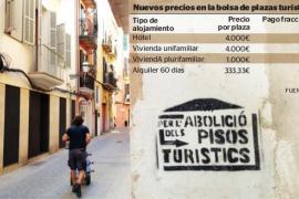 Los propietarios de pisos pagarán 1.000 euros por cada plaza para uso turístico