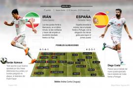 España requiere del triunfo ante Irán