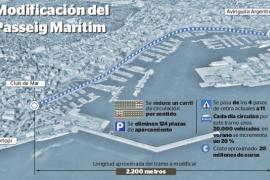 La reducción de carriles de circulación del Marítim se ampliará hasta Portopí