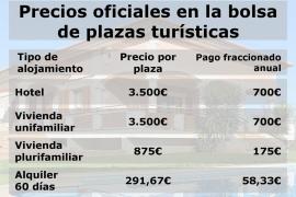 Aprobados los nuevos precios de las plazas de alojamiento turístico en Mallorca
