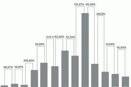 Deudores en concurso de acreedores en Baleares en 2017