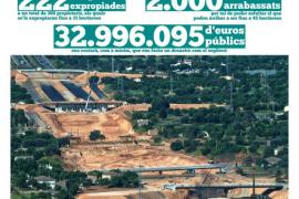 La adjudicataria de la ampliación Llucmajor-Campos, «salpicada por escándalos y sobornos»