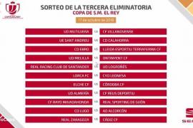 El Real Mallorca, a dieciseisavos de la Copa del Rey sin jugar