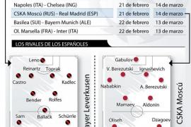 Barça y Madrid miran a cuartos
