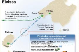 El cable eléctrico submarino que unirá Mallorca y Eivissa estará operativo en 2014