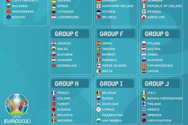 Suecia, Noruega, Rumanía, Islas Feroe y Malta, rivales de España en el camino hacia la Eurocopa 2020