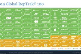 Rolex y Lego las empresas con mayor reputación del mundo