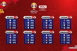 España ya conoce a sus rivales para el Mundial de baloncesto
