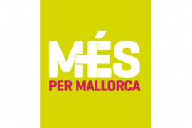 Lista de candidatos de Més per Mallorca al Consell de Mallorca