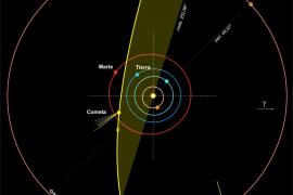 El Observatorio Astronómico de Mallorca descubre un nuevo cometa