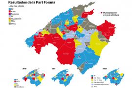 El PSOE acentúa su fuerza en la Part Forana ante un PP en retroceso