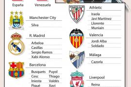 Lista de convocados para el partido España-Venezuela