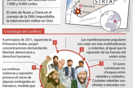 España cierra su Embajada en Siria por la represión del régimen de Al Asad