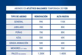 El Atlético Baleares lanza su nueva campaña de abonados