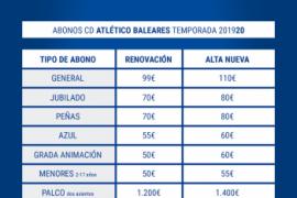 Colas para renovar el abono del Atlético Baleares