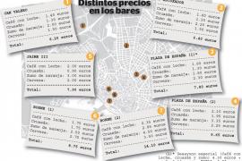Comparativa de precios en los bares de Palma según el barrio