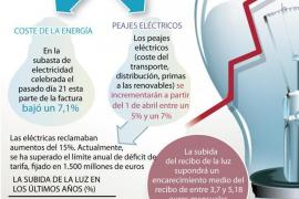 El Gobierno subirá la tarifa de la luz en abril entre un 5 y un 7%