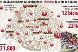 El PSOE denuncia que sólo funcionan el 22% de las bicicletas públicas